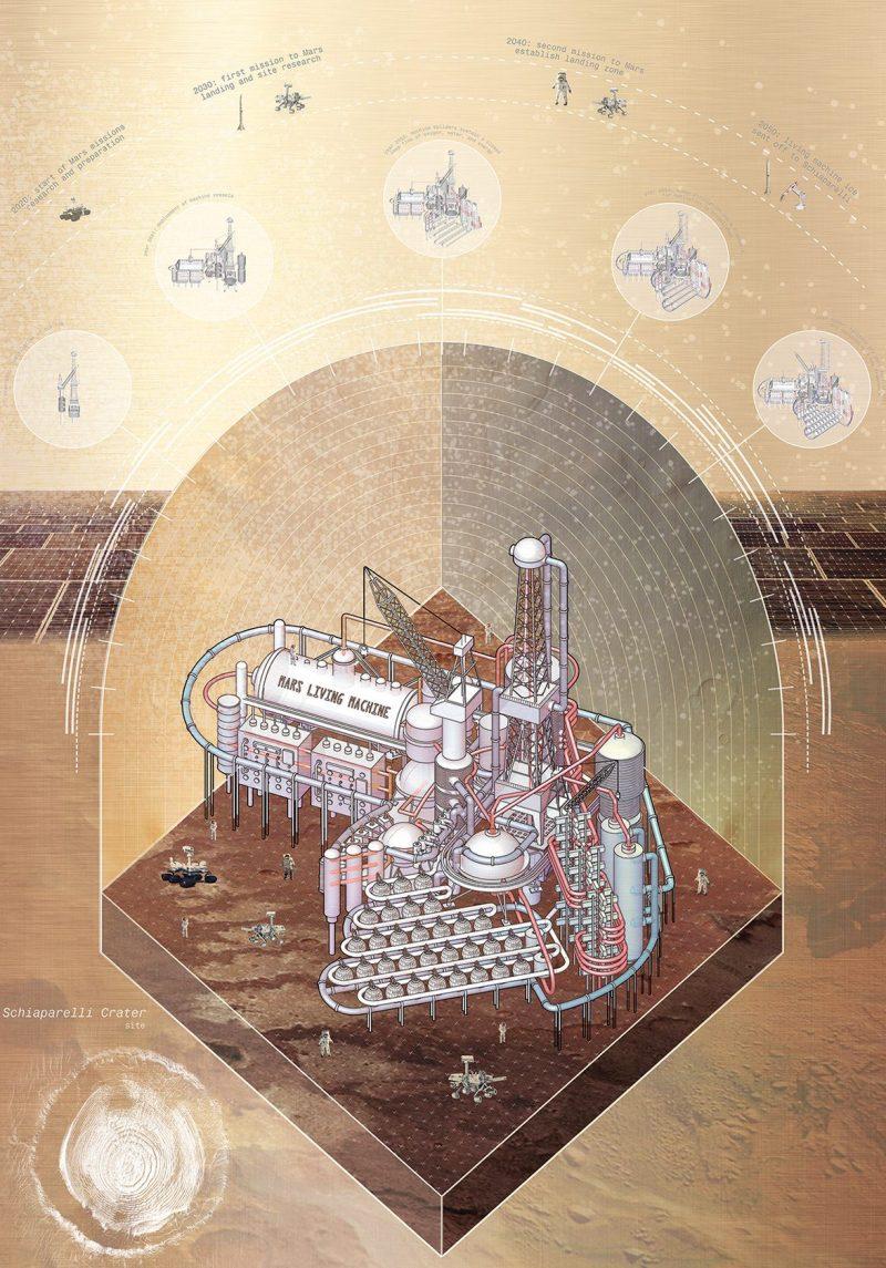 Mars Living Machine