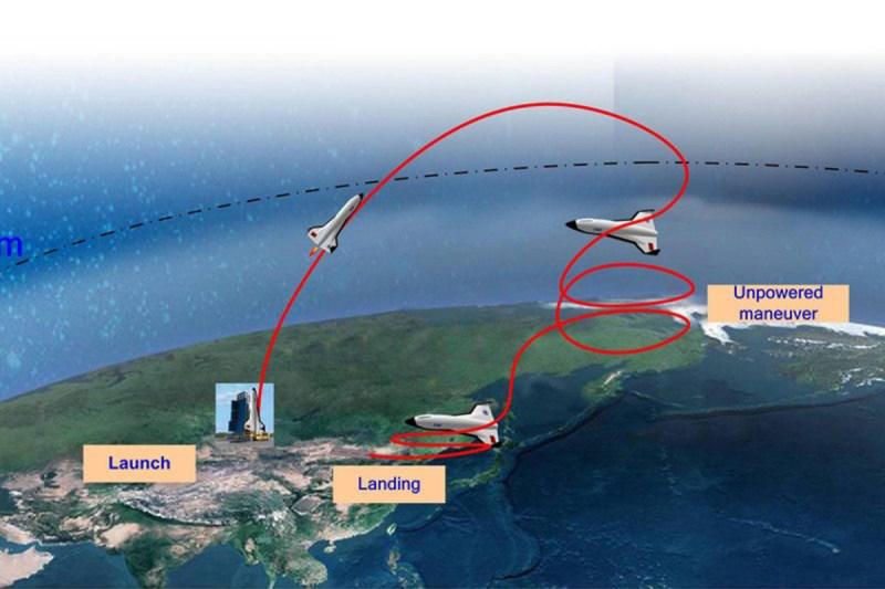 (China Academy of Launch Vehicle Technology)