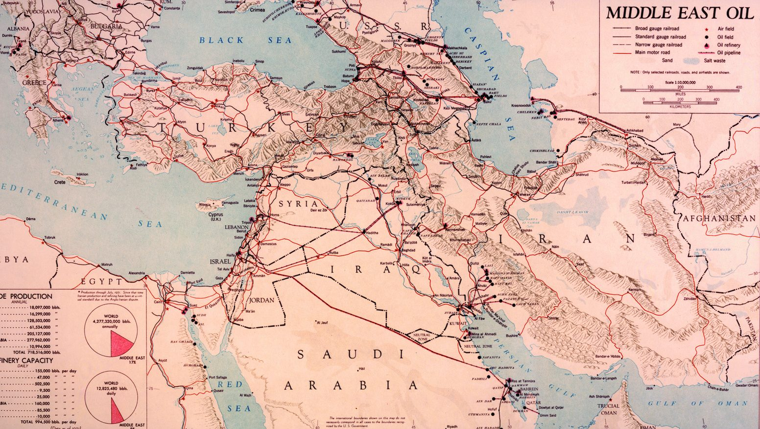 Oil capacity and production throughout the Middle East in 1951. (Central Intelligence Agency)