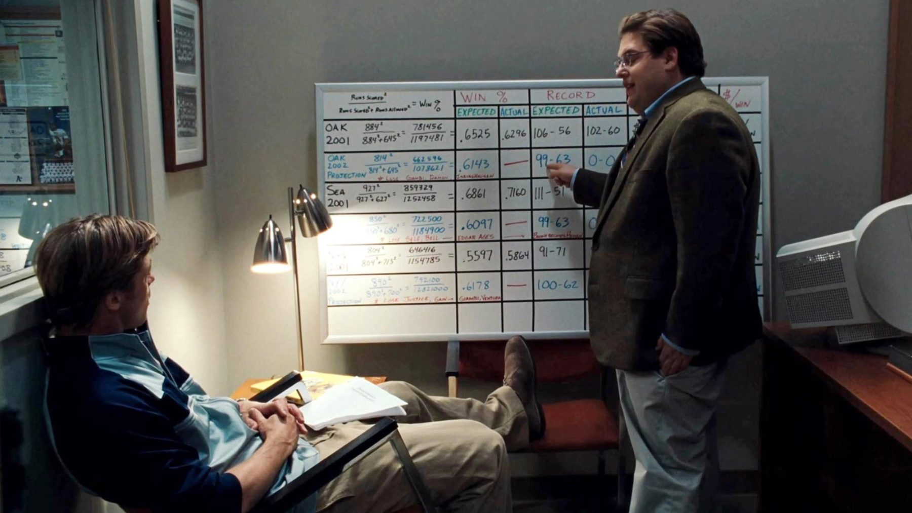 Brad Pitt, left, and Jonah Hill in the 2011 film, 'Moneyball' (Melinda Sue Gordon/Columbia Pictures/Courtesy Everett Collection)