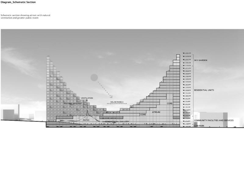 (Architects of Innovation)