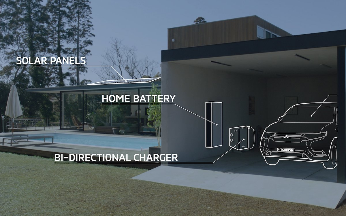 Mitsubishi Wants to Power Your Home With Your EV