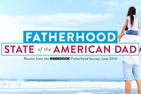 Fatherhood Survey Results