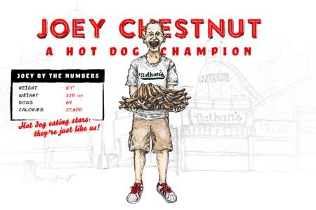 Joey Chestnut, Hot Dog Champion