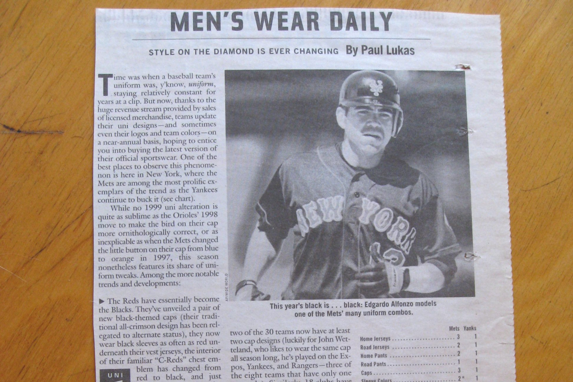 The first Uni Watch column. (Courtesy of Paul Lukas)