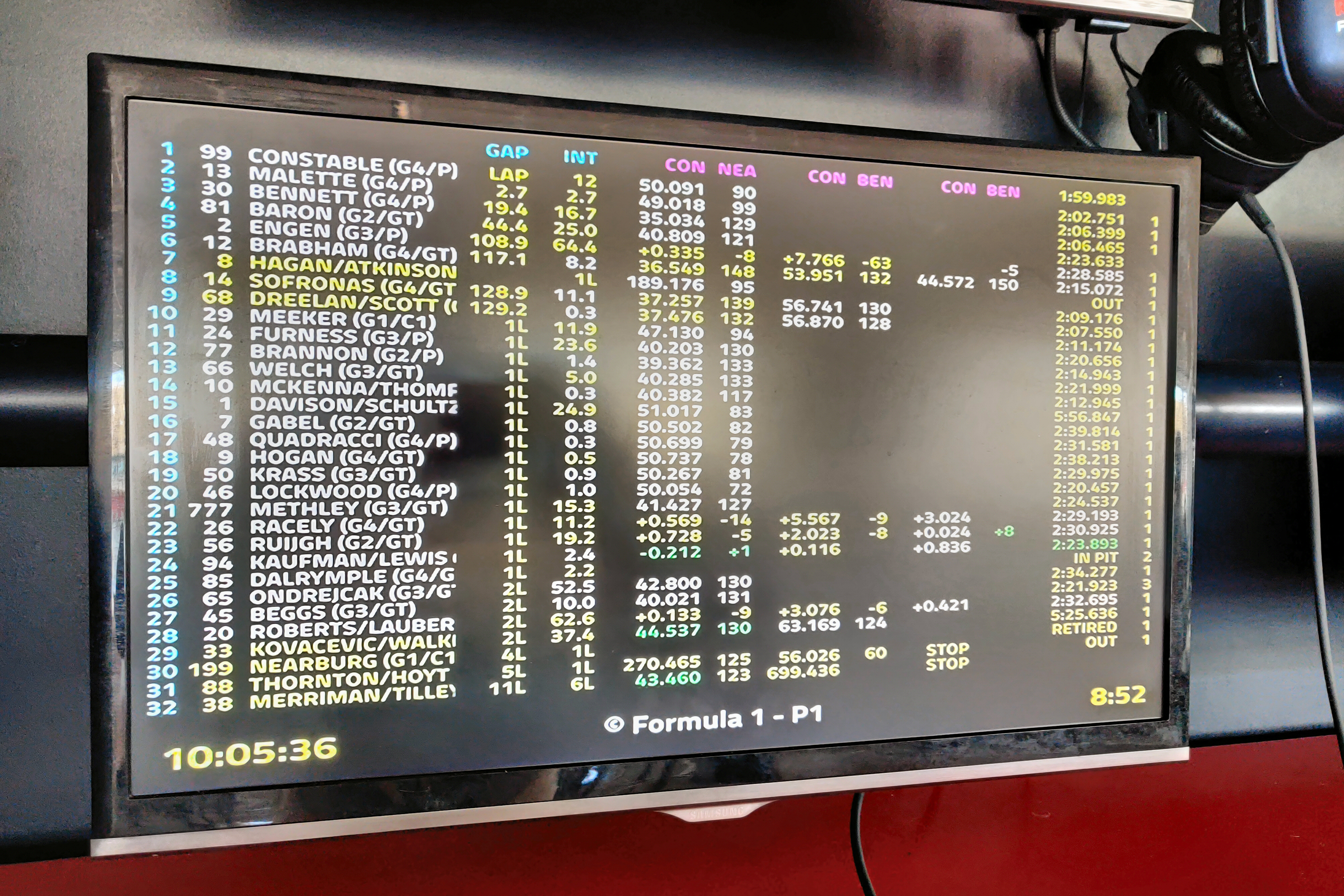 red bull race team lap times