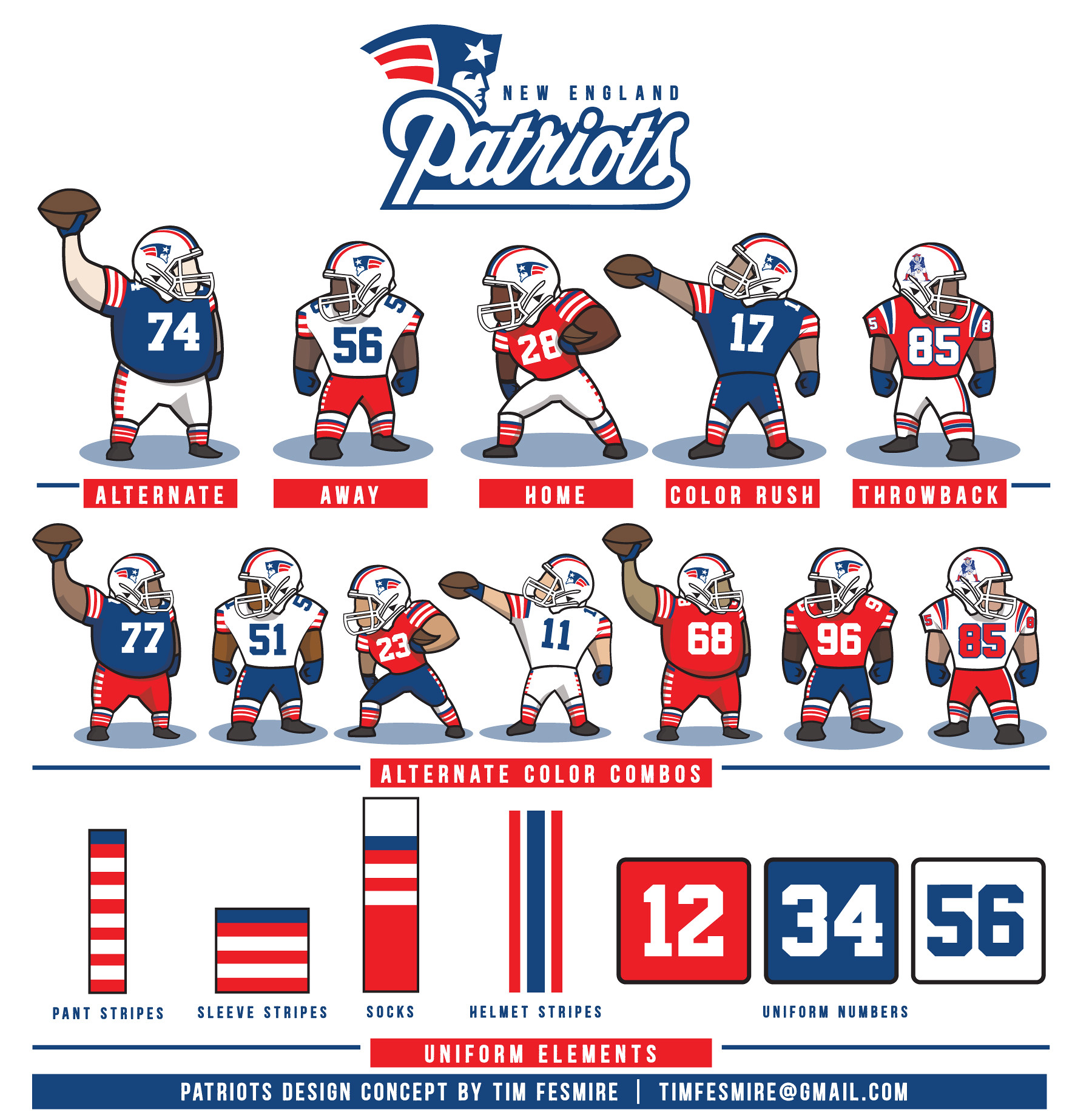 tim fesmire uni watch pats redesign contest