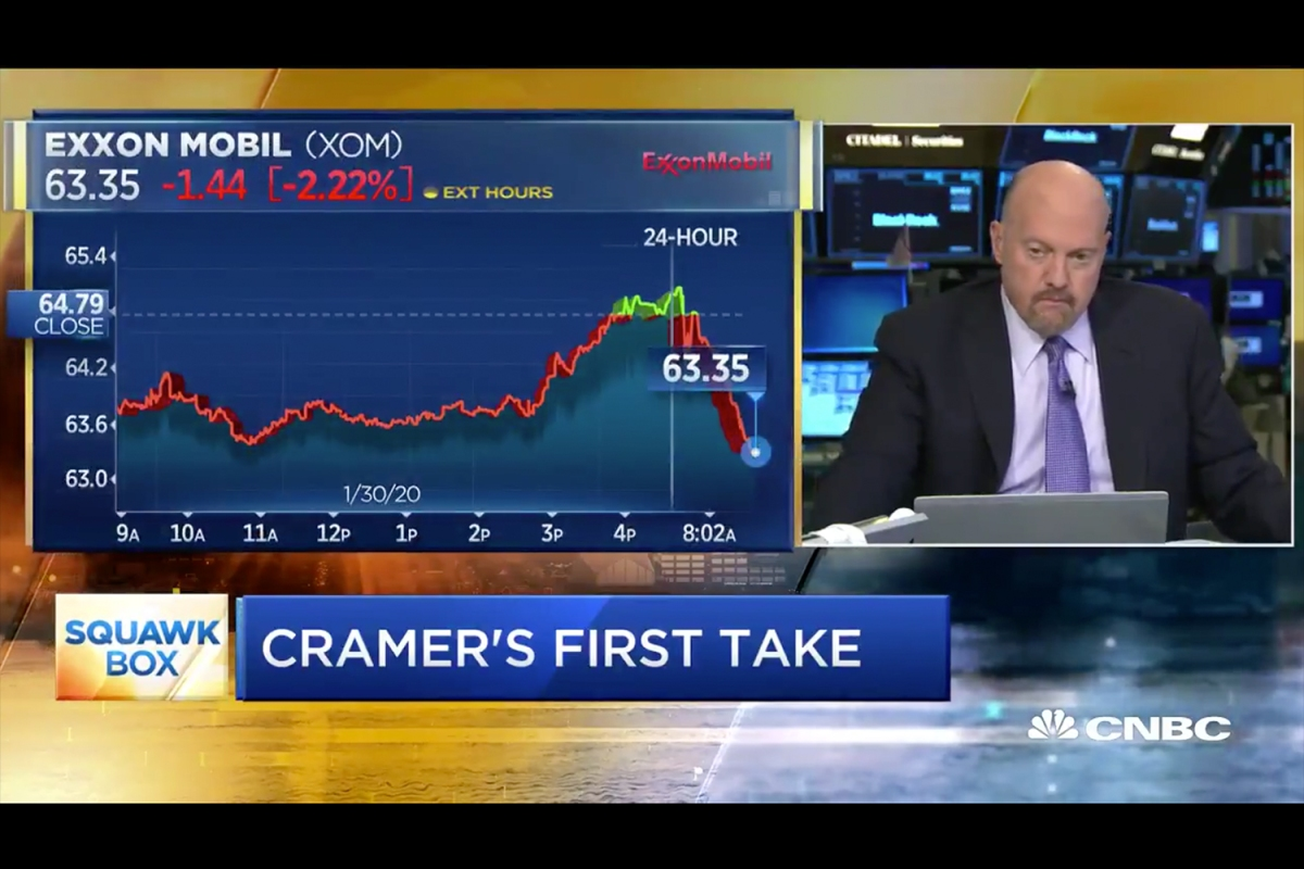 Mad Money's Jim Cramer Says Fossil Fuels Are Done on CNBC