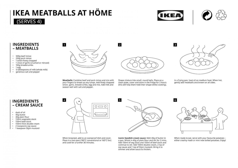 IKEA Swedish Meatball Recipe