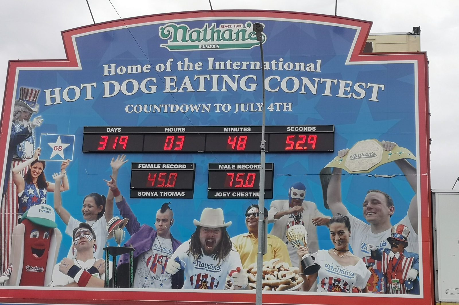 Nathan's Famous to Hold July 4 Hot-Dog Contest With No Fans