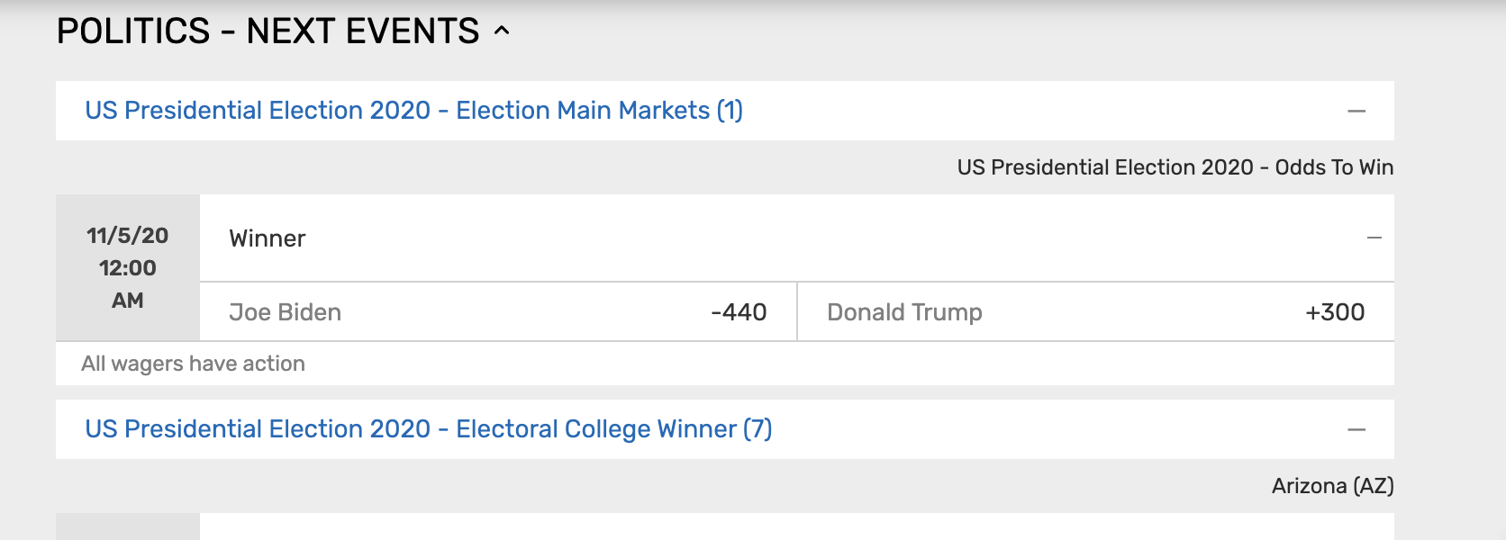 Bovada presidential betting odds sports betting odds mma