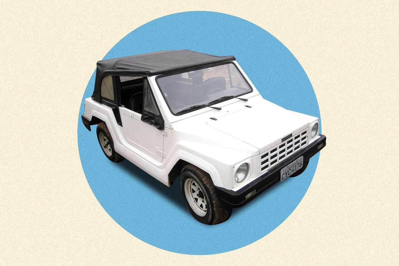 1969-1994 Gurgel Motores