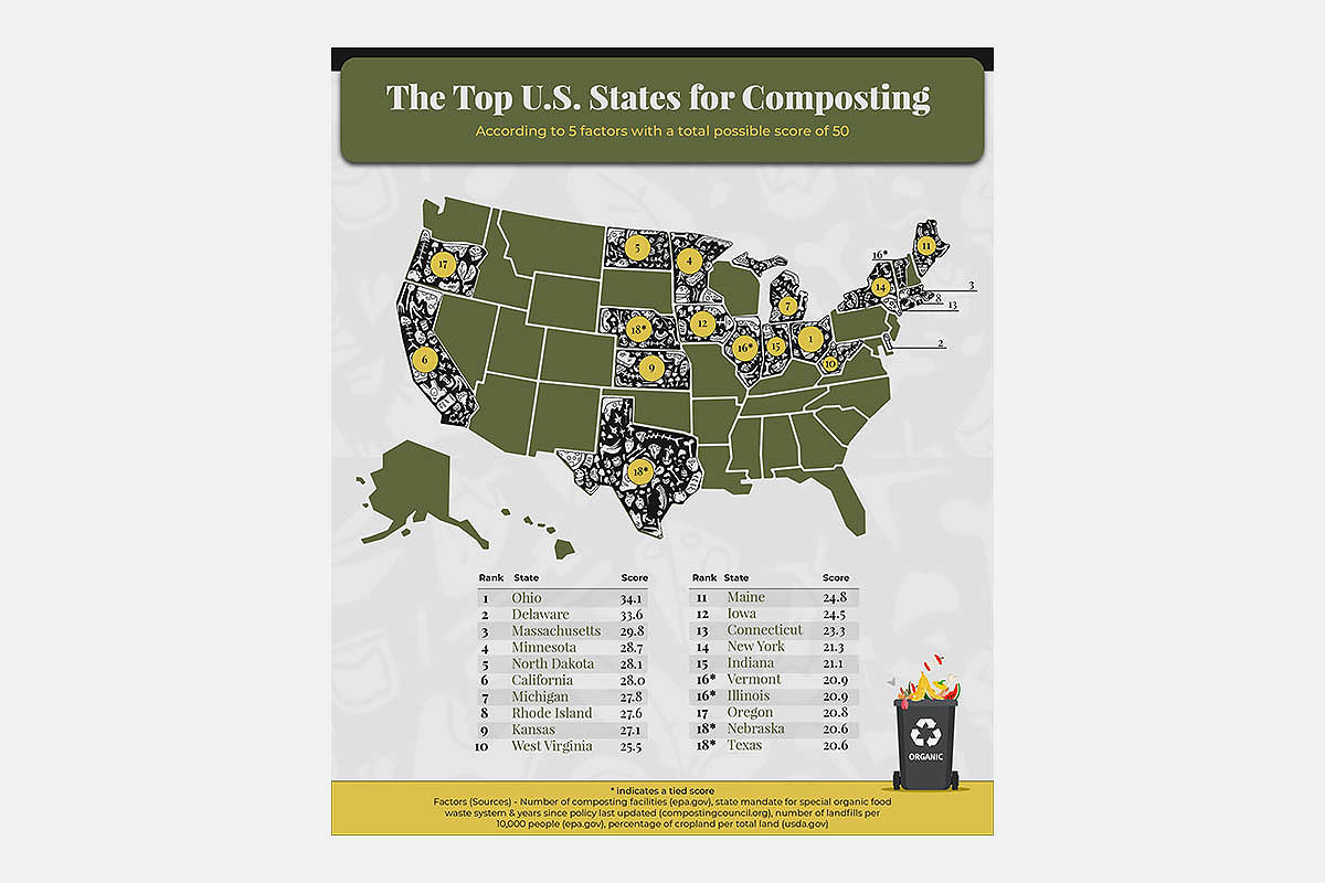 Map of the U.S. depicting the top U.S. states for composting