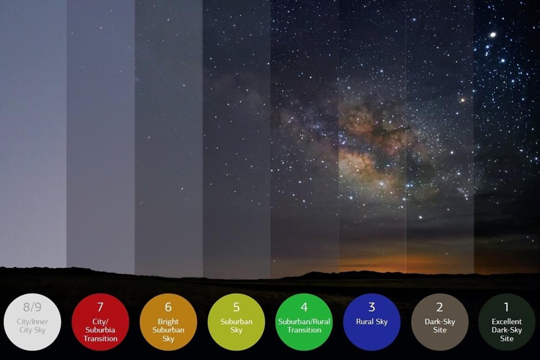 Light pollution visualization