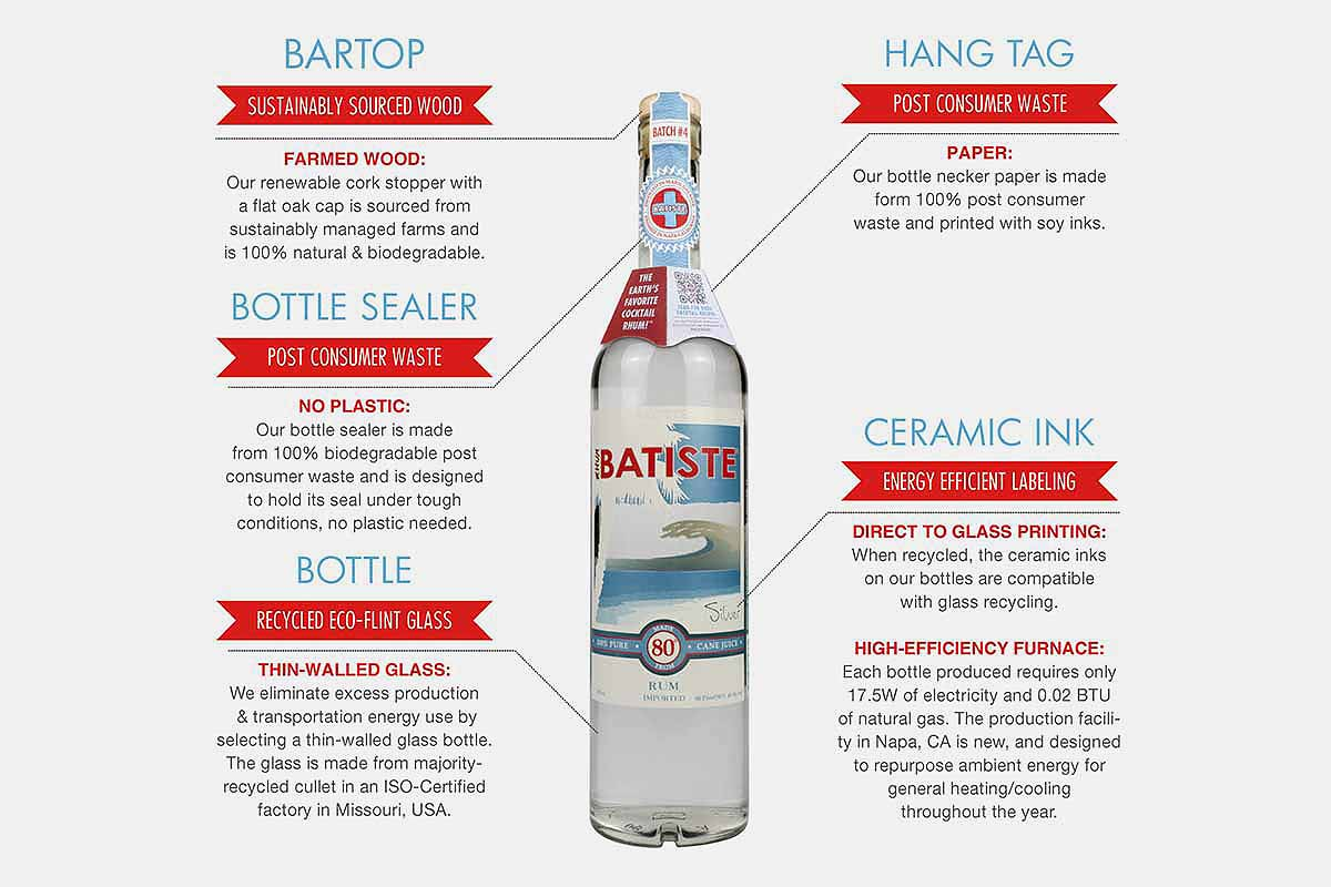 The eco-friendly practices of Batiste Rhum, outlined